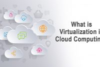 Virtualization In Cloud Computing and Types 2020